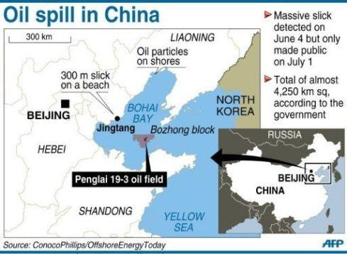 ConocoPhillips Oil Spill China