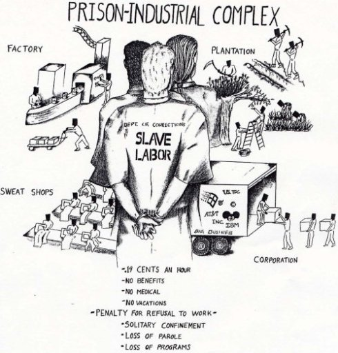 Prison for Profit: CCA, GEO et al Put Revenues Ahead of Rehabilitation
